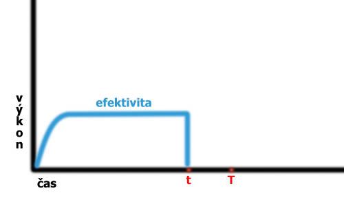 akopisat.sk